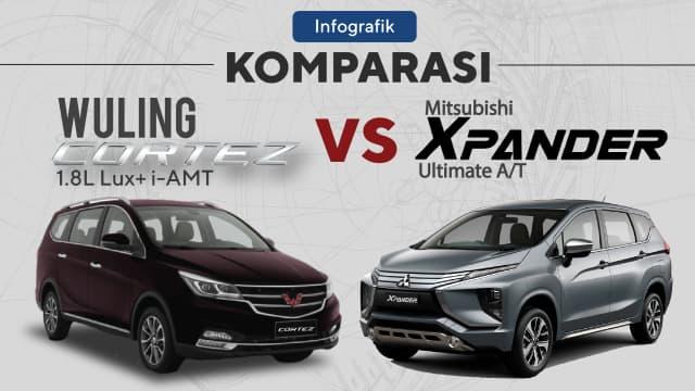 Infografik: Adu Fitur Mitsubishi Xpander vs Wuling Cortez